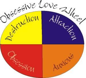 Love_wheel